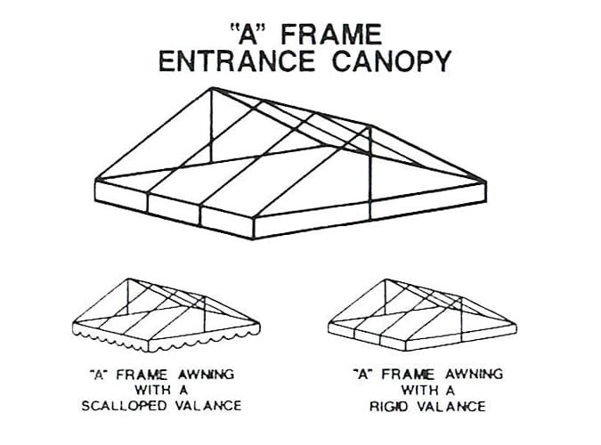 """A"" Frame Entrance Canopy"